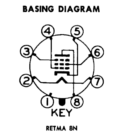 04 Rx8 Fuse Diagram